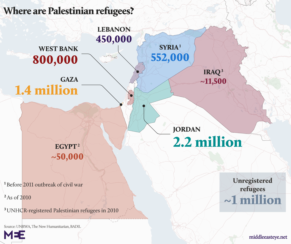 MEE Palestinian refugees map