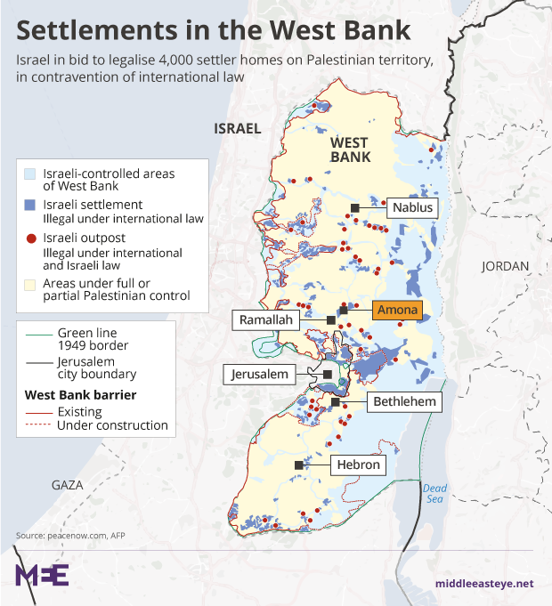 West Bank Settlements (MEE)