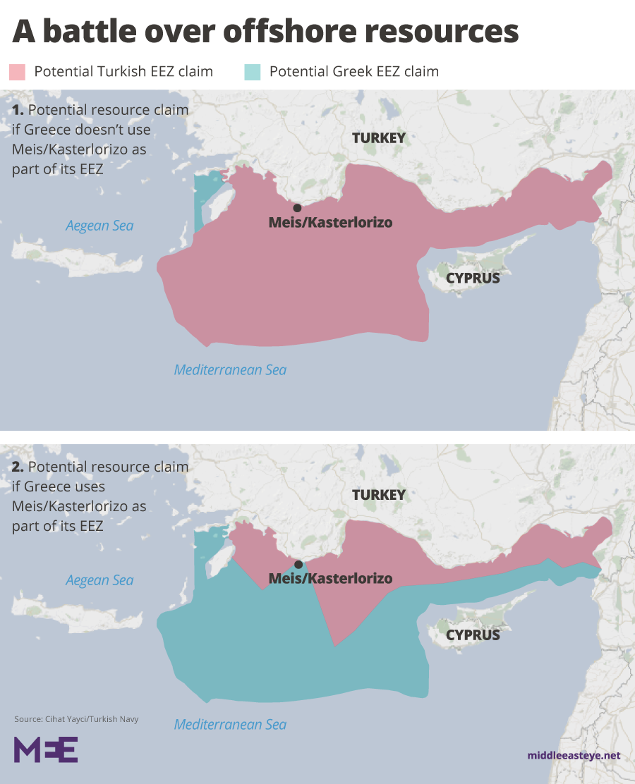 Turkey maritime claims