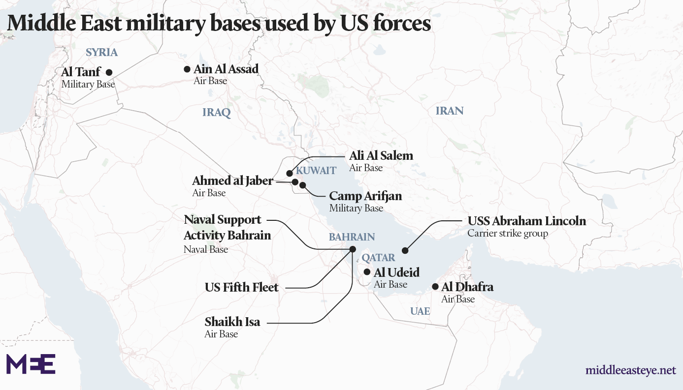 US bases in the Middle East (MEE)